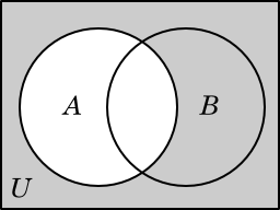 setsvenn diagram illustrating the complement of the set a