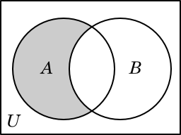 Venn diagram a not b smartdraw diagrams venn diagram noun definition pictures unciation and usage ccuart Choice Image
