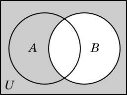 21 110 sets a venn diagram illustrating the complement of the set b ccuart Gallery