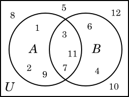 21 110 sets the same venn diagram as above with numbers ccuart Choice Image