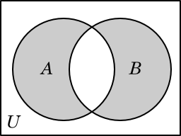 setsvenn diagram illustrating the set  a \ b