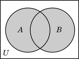 a union b venn diagram venn diagram b union c driverlayer search engine