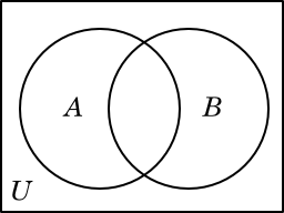 setsa venn diagram showing two sets  a and b   in the universal